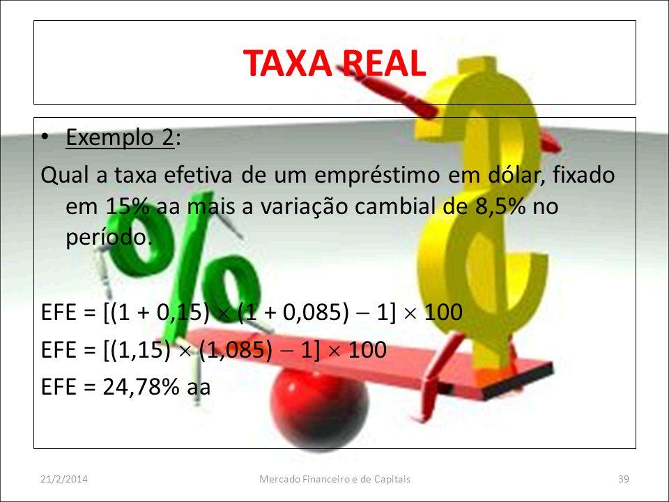 TAXA REAL Exemplo 2: Qual a taxa efetiva de um empréstimo em dólar, fixado em 15% aa mais a variação cambial de 8,5% no período. EFE = [(1 + 0,15) (1