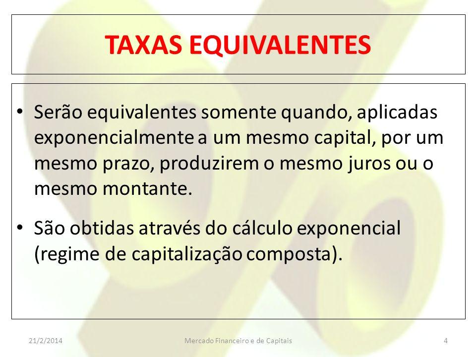 Exercício Determinar a taxa efetiva mensal de uma operação de desconto nas seguintes condições de prazo e taxa: 1.Prazo: 1 mês e Tx.desconto = 2,4% am Resposta: 2,46% am 2.Prazo: 28 dias e Tx.desconto = 2,8% am Resposta: 2,88% am 3521/2/2014Mercado Financeiro e de Capitais
