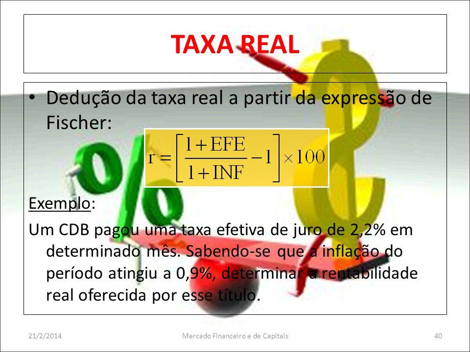 TAXA REAL Dedução da taxa real a partir da expressão de Fischer: Exemplo: Um CDB pagou uma taxa efetiva de juro de 2,2% em determinado mês. Sabendo-se