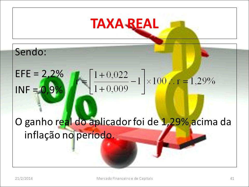 TAXA REAL Sendo: EFE = 2,2% INF = 0,9% O ganho real do aplicador foi de 1,29% acima da inflação no período. 4121/2/2014Mercado Financeiro e de Capitai