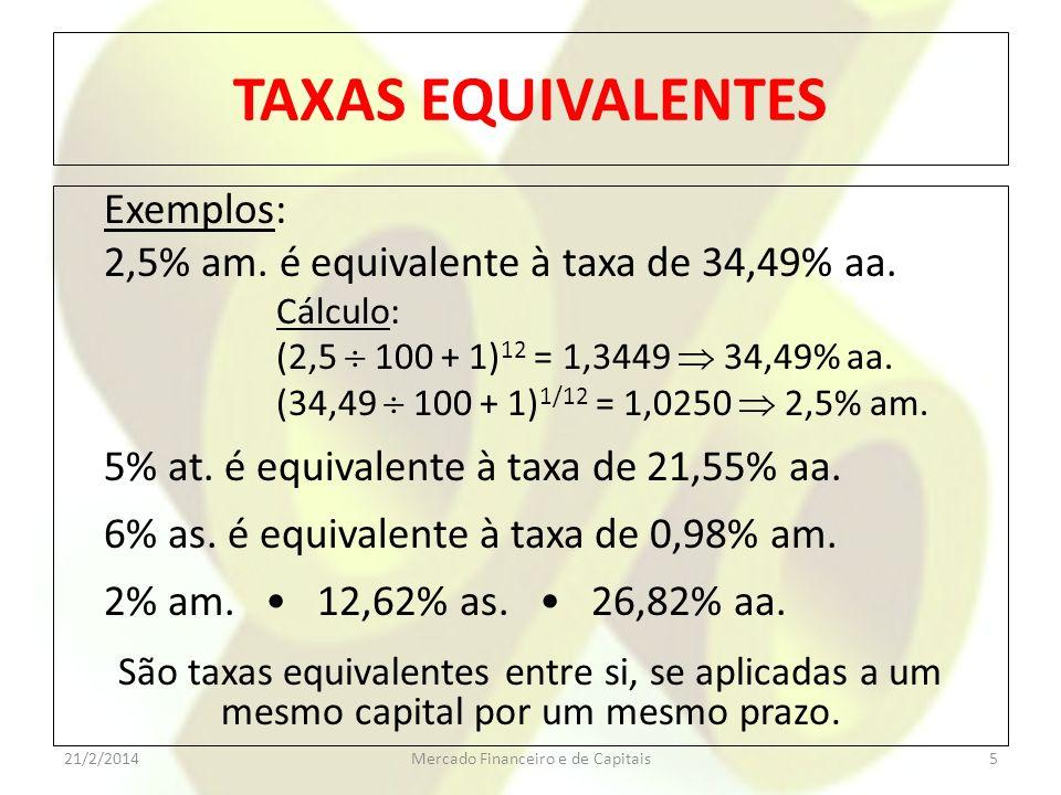 TAXAS EQUIVALENTES Exemplos: 2,5% am. é equivalente à taxa de 34,49% aa. Cálculo: (2,5 100 + 1) 12 = 1,3449 34,49% aa. (34,49 100 + 1) 1/12 = 1,0250 2