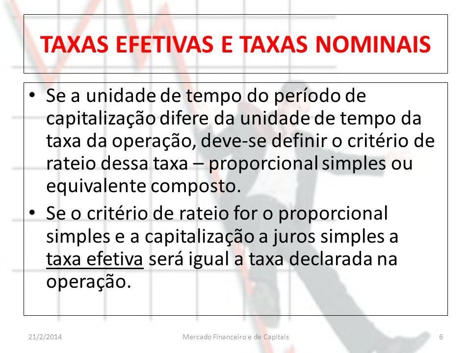 TAXAS EFETIVAS E TAXAS NOMINAIS Exemplo: Sendo a taxa anual de juros de uma operação financeira de 12%, capitalizada mensalmente a juros simples pelo critério de rateio proporcional, sua taxa efetiva será de 12% aa.