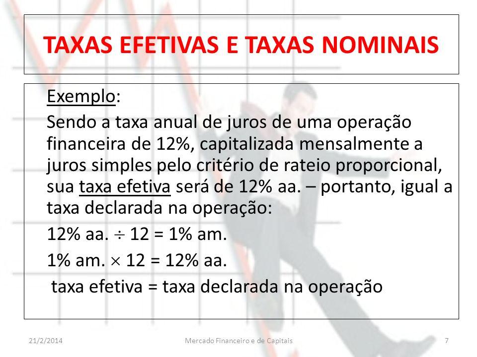 TAXAS EFETIVAS E TAXAS NOMINAIS Exemplo: Sendo a taxa anual de juros de uma operação financeira de 12%, capitalizada mensalmente a juros simples pelo