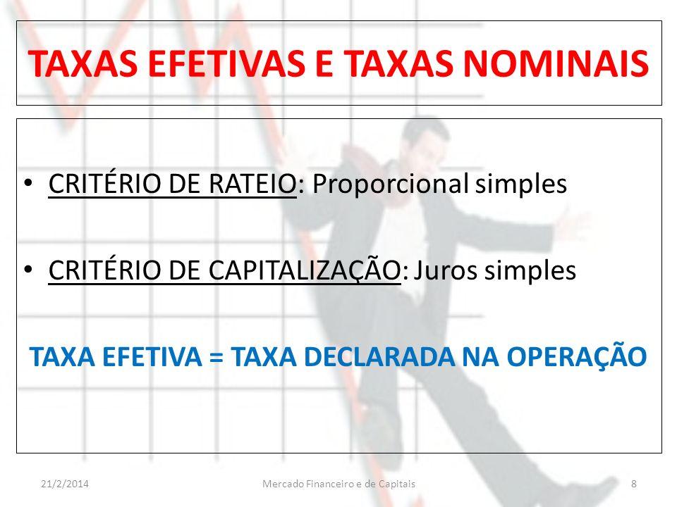 TAXAS EFETIVAS E TAXAS NOMINAIS Se o critério de rateio for o equivalente composto e a capitalização composta, a taxa efetiva será também, igual a taxa declarada na operação.