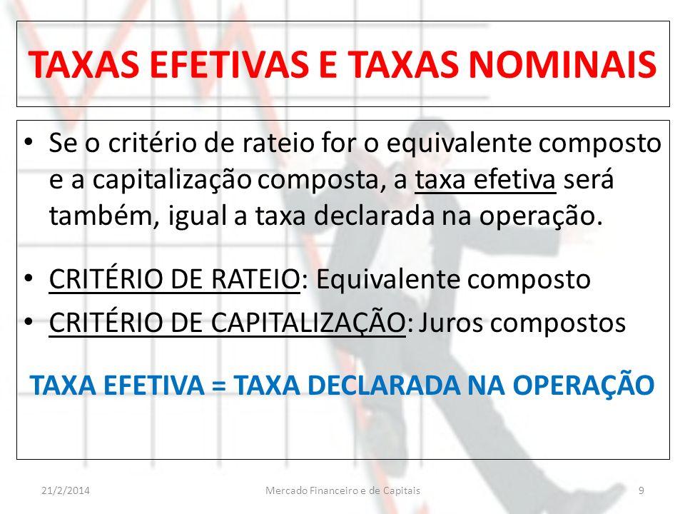 TAXAS EFETIVAS E TAXAS NOMINAIS Exemplo: Sendo a taxa anual de uma operação financeira de 12%, capitalizada mensalmente a juros compostos pelo critério de rateio equivalente composto – sua taxa efetiva será de 12% aa.