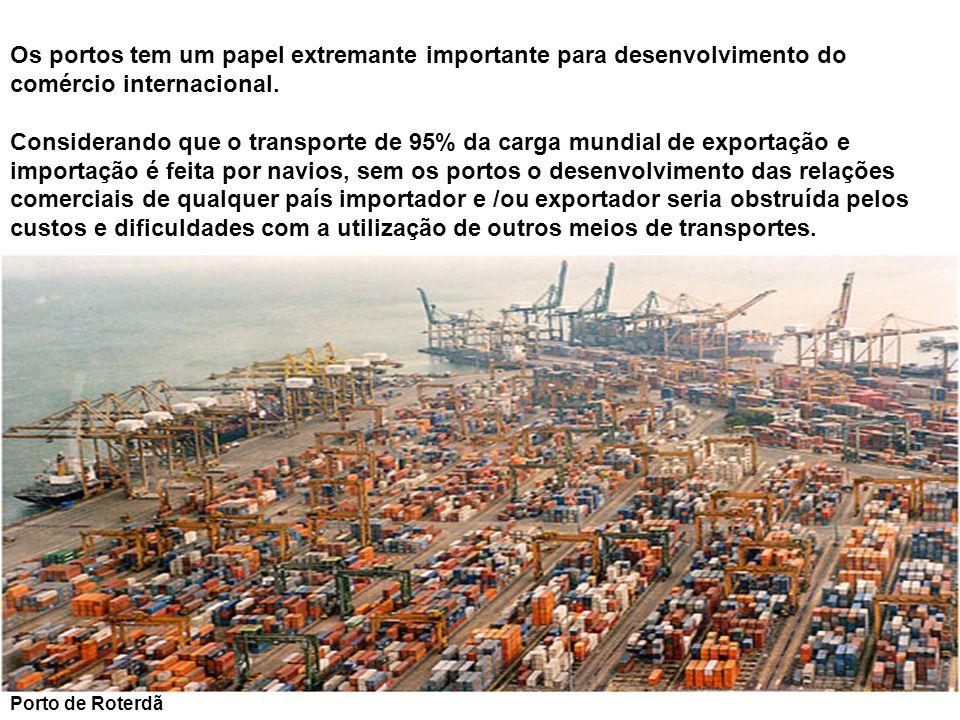 Os portos tem um papel extremante importante para desenvolvimento do comércio internacional. Considerando que o transporte de 95% da carga mundial de