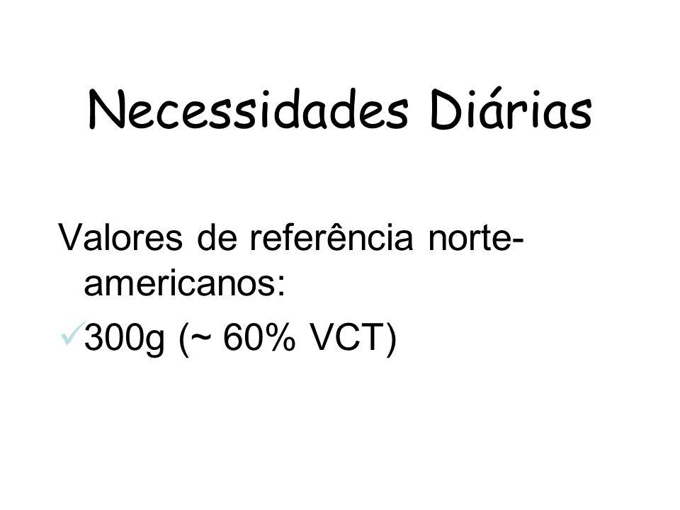 Necessidades Diárias Valores de referência norte- americanos: 300g (~ 60% VCT)