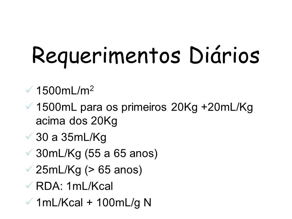 Requerimentos Diários 1500mL/m 2 1500mL para os primeiros 20Kg +20mL/Kg acima dos 20Kg 30 a 35mL/Kg 30mL/Kg (55 a 65 anos) 25mL/Kg (> 65 anos) RDA: 1m