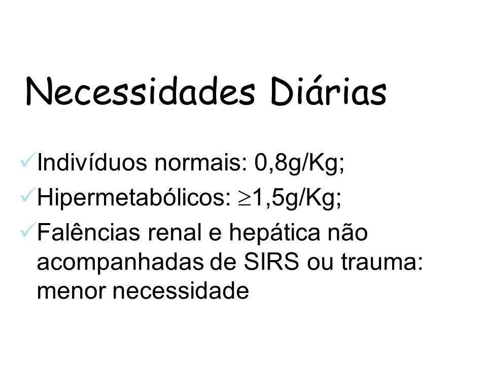Necessidades Diárias Indivíduos normais: 0,8g/Kg; Hipermetabólicos: 1,5g/Kg; Falências renal e hepática não acompanhadas de SIRS ou trauma: menor nece