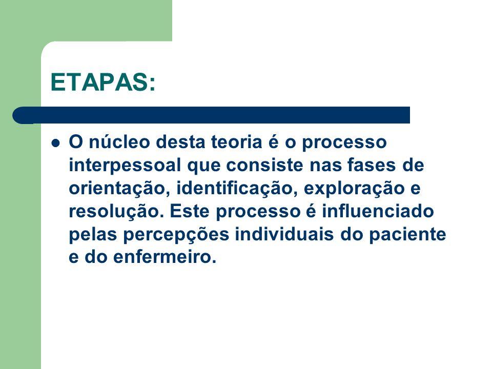 ETAPAS: O núcleo desta teoria é o processo interpessoal que consiste nas fases de orientação, identificação, exploração e resolução. Este processo é i