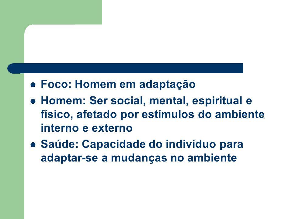 Foco: Homem em adaptação Homem: Ser social, mental, espiritual e físico, afetado por estímulos do ambiente interno e externo Saúde: Capacidade do indi