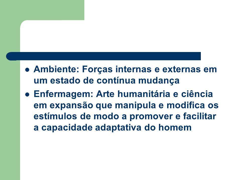 Ambiente: Forças internas e externas em um estado de contínua mudança Enfermagem: Arte humanitária e ciência em expansão que manipula e modifica os es