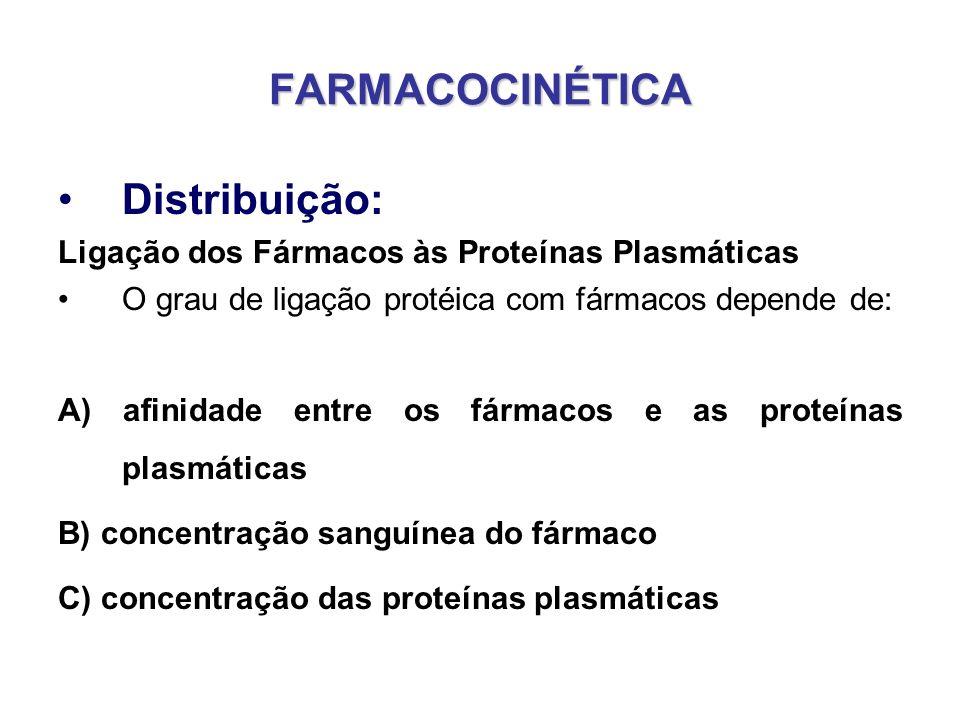 FARMACOCINÉTICA Distribuição: Ligação dos Fármacos às Proteínas Plasmáticas O grau de ligação protéica com fármacos depende de: A) afinidade entre os