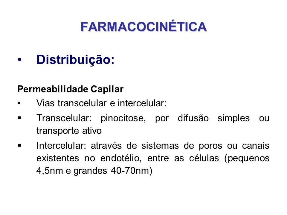 FARMACOCINÉTICA Distribuição: Permeabilidade Capilar Vias transcelular e intercelular: Transcelular: pinocitose, por difusão simples ou transporte ati