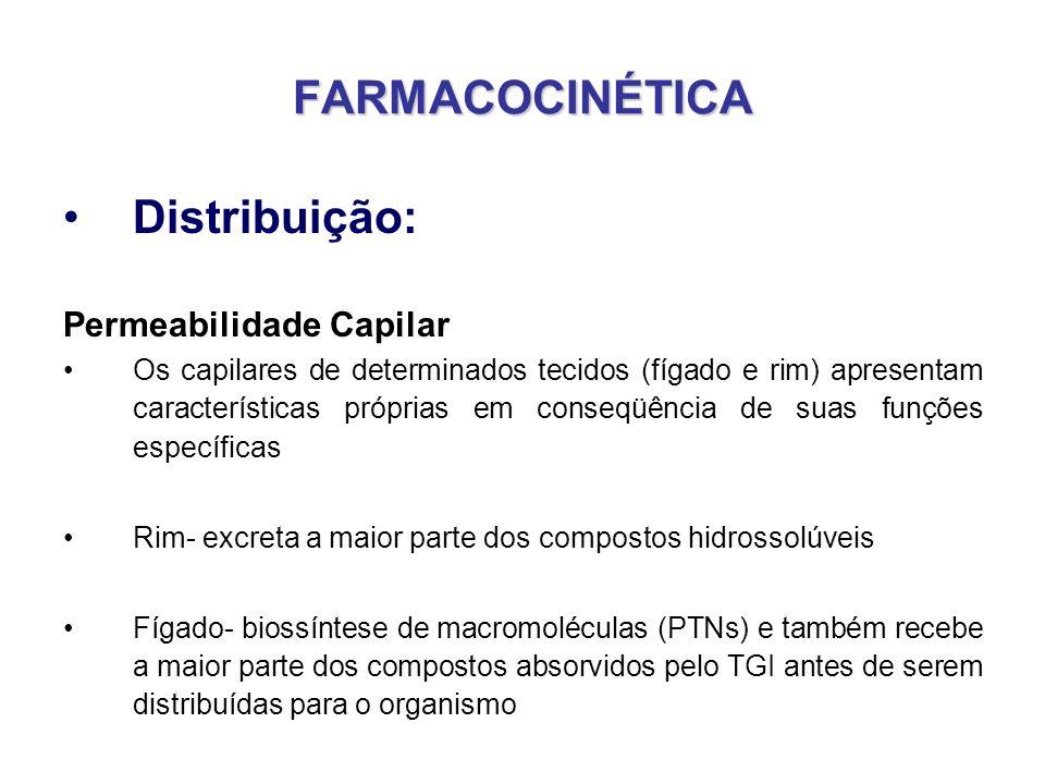 FARMACOCINÉTICA Distribuição: Permeabilidade Capilar Os capilares de determinados tecidos (fígado e rim) apresentam características próprias em conseq