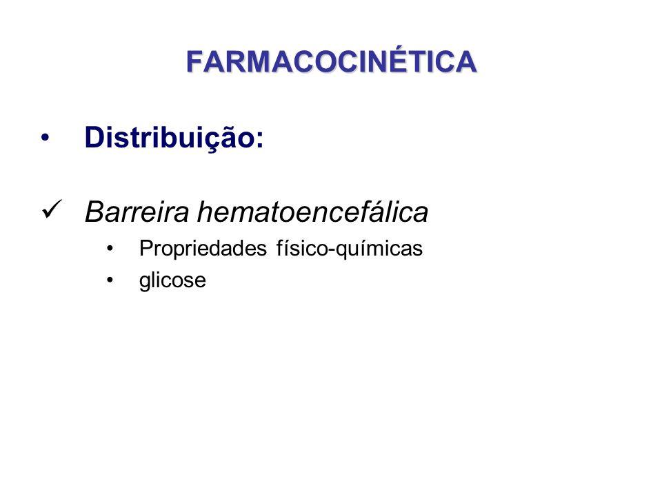 FARMACOCINÉTICA Distribuição: Barreira hematoencefálica Propriedades físico-químicas glicose