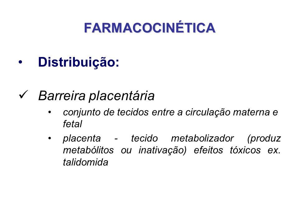 FARMACOCINÉTICA Distribuição: Barreira placentária conjunto de tecidos entre a circulação materna e fetal placenta - tecido metabolizador (produz meta