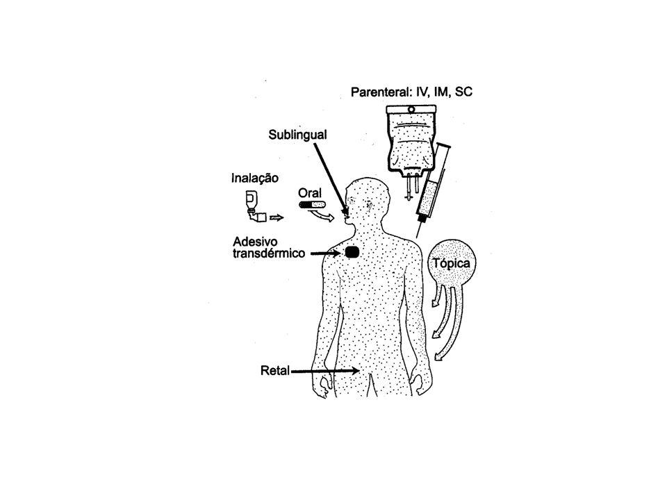 FARMACOCINÉTICA Meia-Vida: Situações clínicas resultantes do aumento da meia-vida (ajuste da posologia) Diminuição do fluxo plasmático renal (insuficiência cardíaca ou hemorragias) Diminuição da razão de extração (doença renal) Diminuição do metabolismo (hepatopatias)