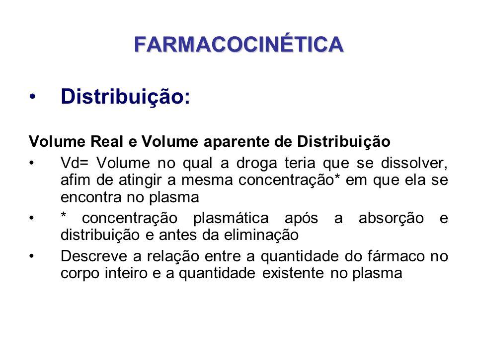 FARMACOCINÉTICA Distribuição: Volume Real e Volume aparente de Distribuição Vd= Volume no qual a droga teria que se dissolver, afim de atingir a mesma