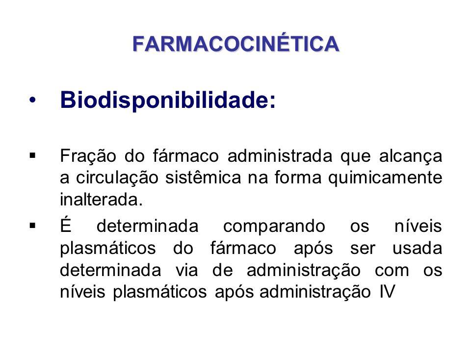 FARMACOCINÉTICA Biodisponibilidade: Fatores que interferem: -Metabolismo hepático de primeira passagem -Solubilidade do fármaco -Natureza da formulação do medicamento (tamanho da partícula) interferindo na dissolução