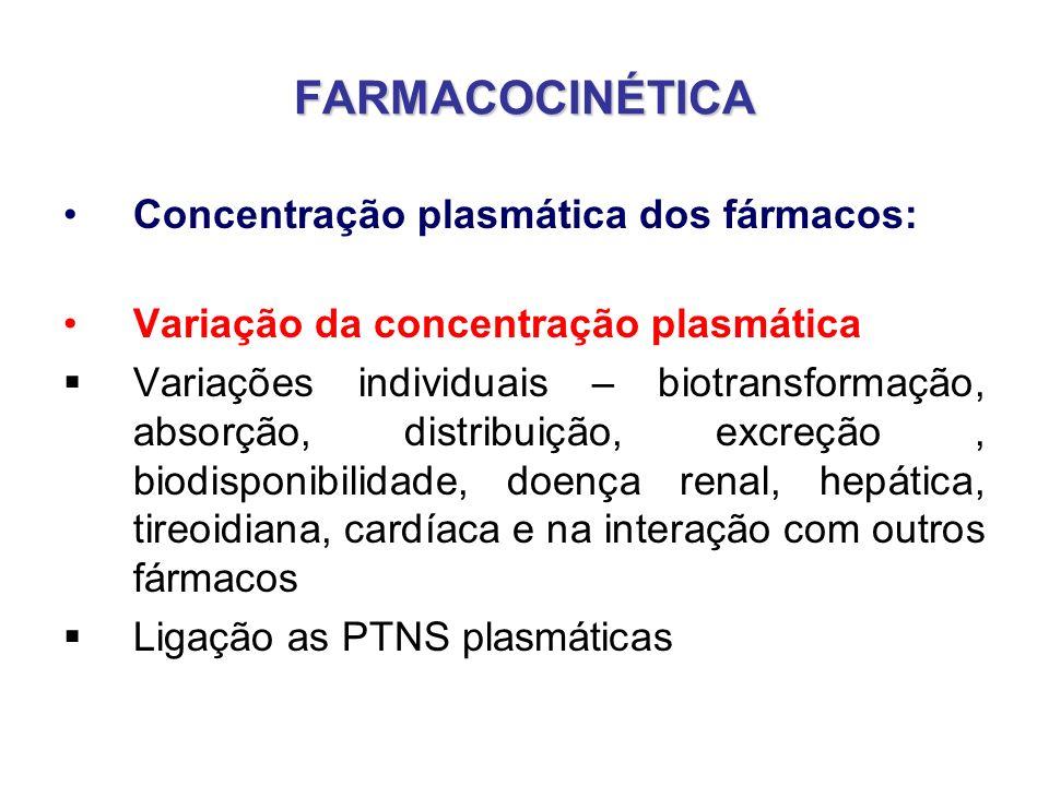 FARMACOCINÉTICA Concentração plasmática dos fármacos: Variação da concentração plasmática Variações individuais – biotransformação, absorção, distribu