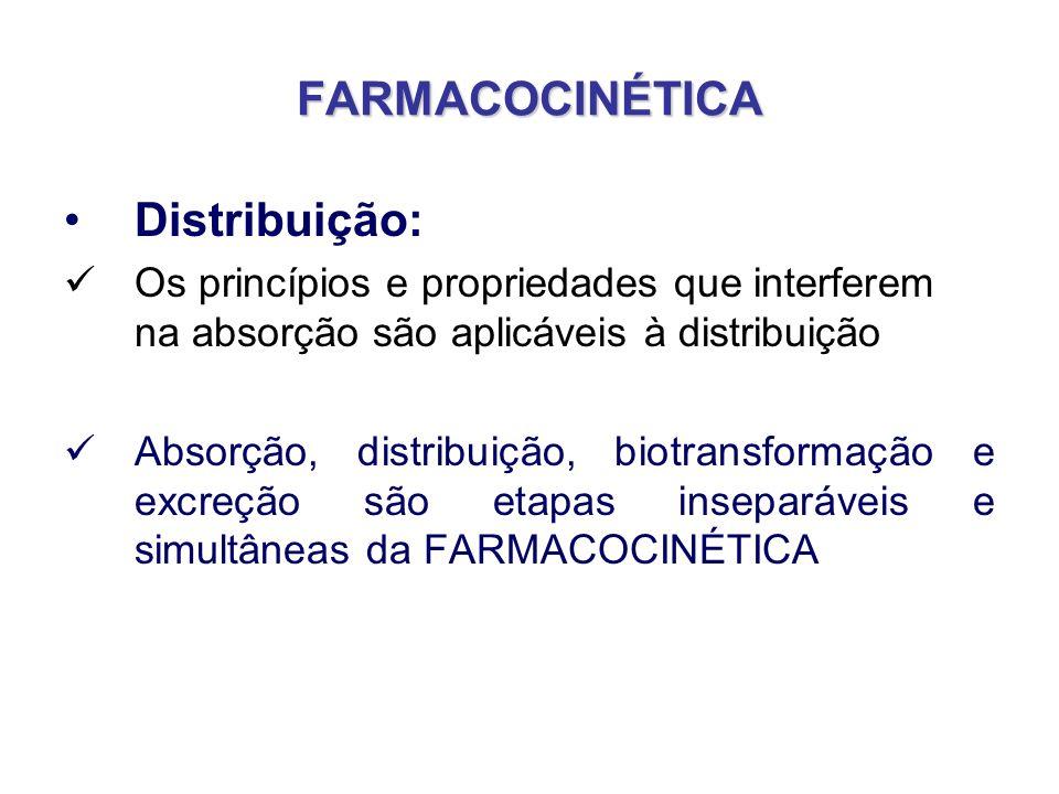 FARMACOCINÉTICA Distribuição: Inicia-se a análise da distribuição a partir do momento em que o fármaco chega ao sangue.
