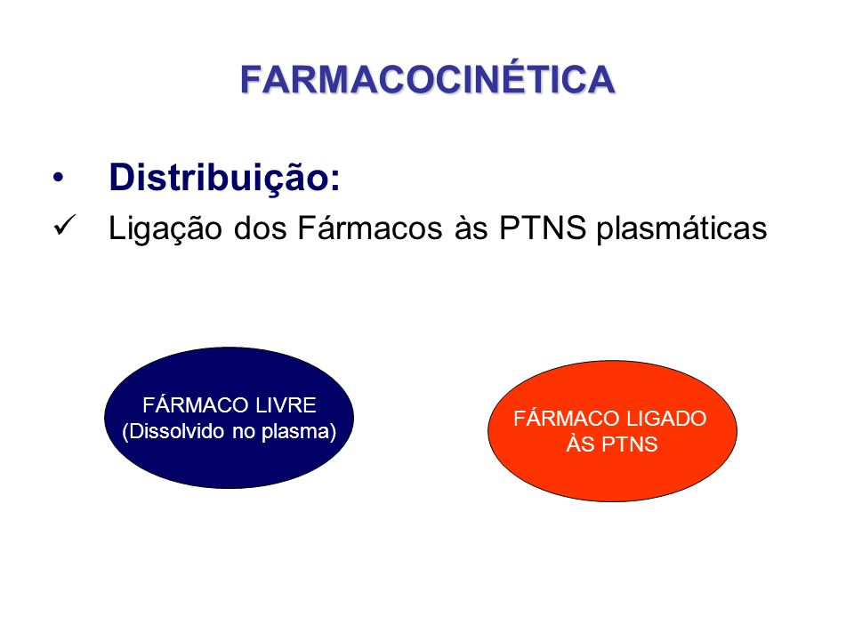 FARMACOCINÉTICA Distribuição: Ligação dos Fármacos às Proteínas Plasmáticas Do ponto de vista farmacológico, apenas o fármaco na forma livre é que pode ser distribuído (atravessa o endotélio vascular e alcança o espaço extravascular) No sangue ocorre um equilíbrio entre a parte ligada e a porção livre do fármaco À medida que a parte livre é utilizada pelo organismo, ocorre dissociação fármaco-PTN