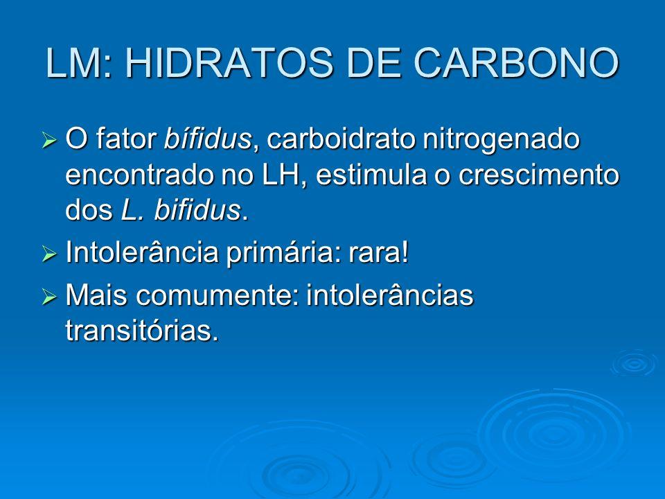 LM: HIDRATOS DE CARBONO O fator bífidus, carboidrato nitrogenado encontrado no LH, estimula o crescimento dos L. bifidus. O fator bífidus, carboidrato