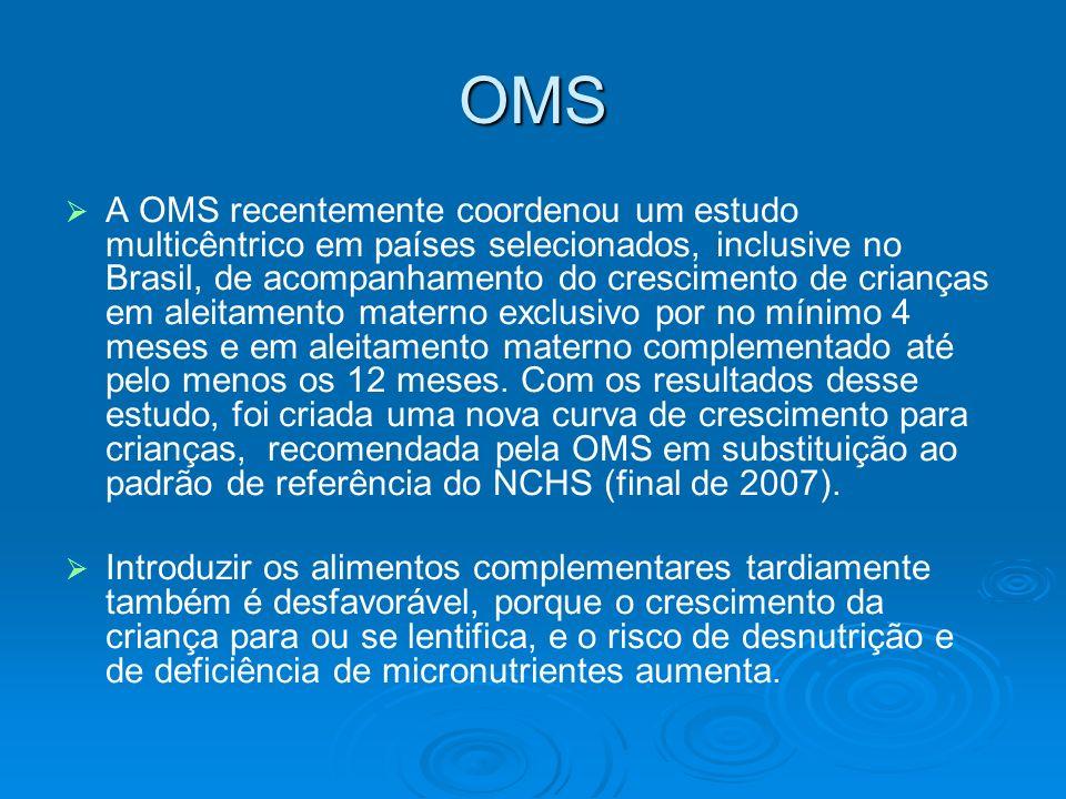 OMS A OMS recentemente coordenou um estudo multicêntrico em países selecionados, inclusive no Brasil, de acompanhamento do crescimento de crianças em
