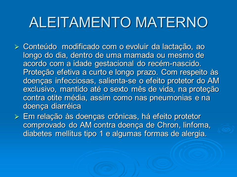 ALEITAMENTO MATERNO Conteúdo modificado com o evoluir da lactação, ao longo do dia, dentro de uma mamada ou mesmo de acordo com a idade gestacional do