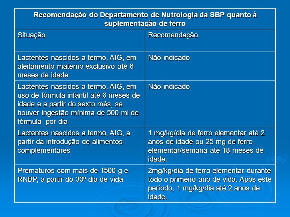 Recomendação do Departamento de Nutrologia da SBP quanto à suplementação de ferro SituaçãoRecomendação Lactentes nascidos a termo, AIG, em aleitamento