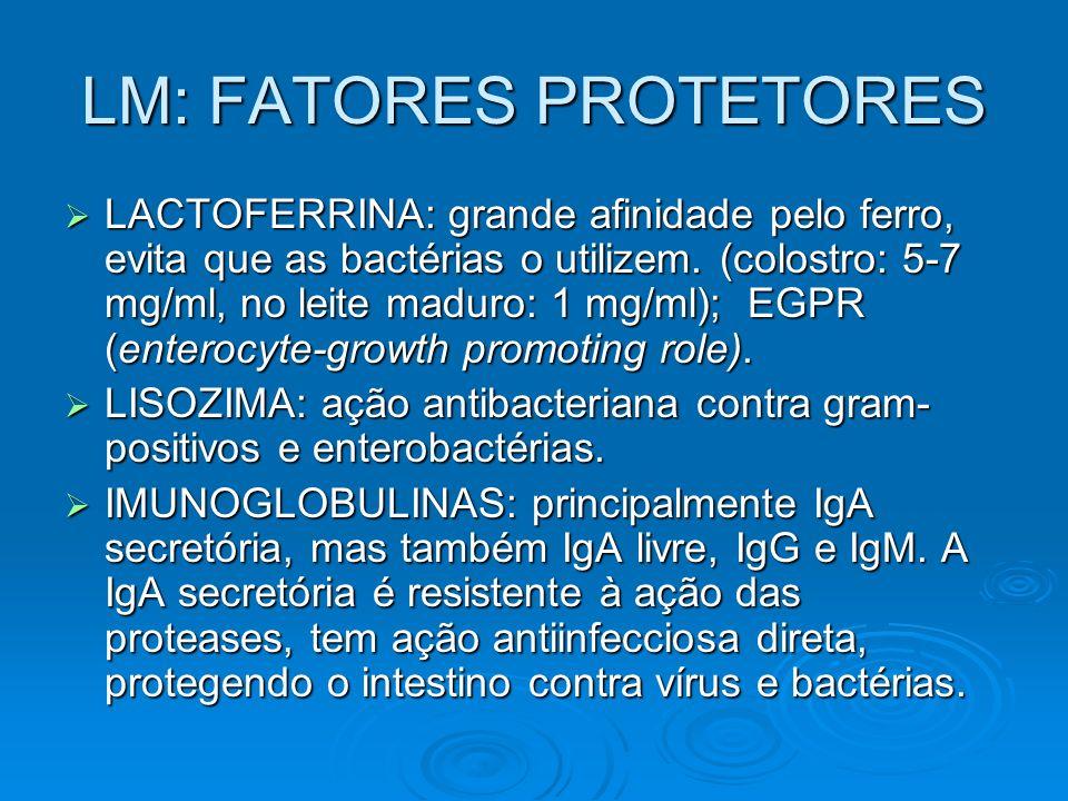 LM: FATORES PROTETORES LACTOFERRINA: grande afinidade pelo ferro, evita que as bactérias o utilizem. (colostro: 5-7 mg/ml, no leite maduro: 1 mg/ml);