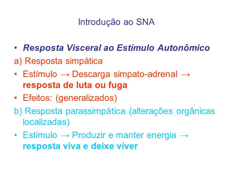 Introdução ao SNA Resposta Visceral ao Estímulo Autonômico a) Resposta simpática Estímulo Descarga simpato-adrenal resposta de luta ou fuga Efeitos: (