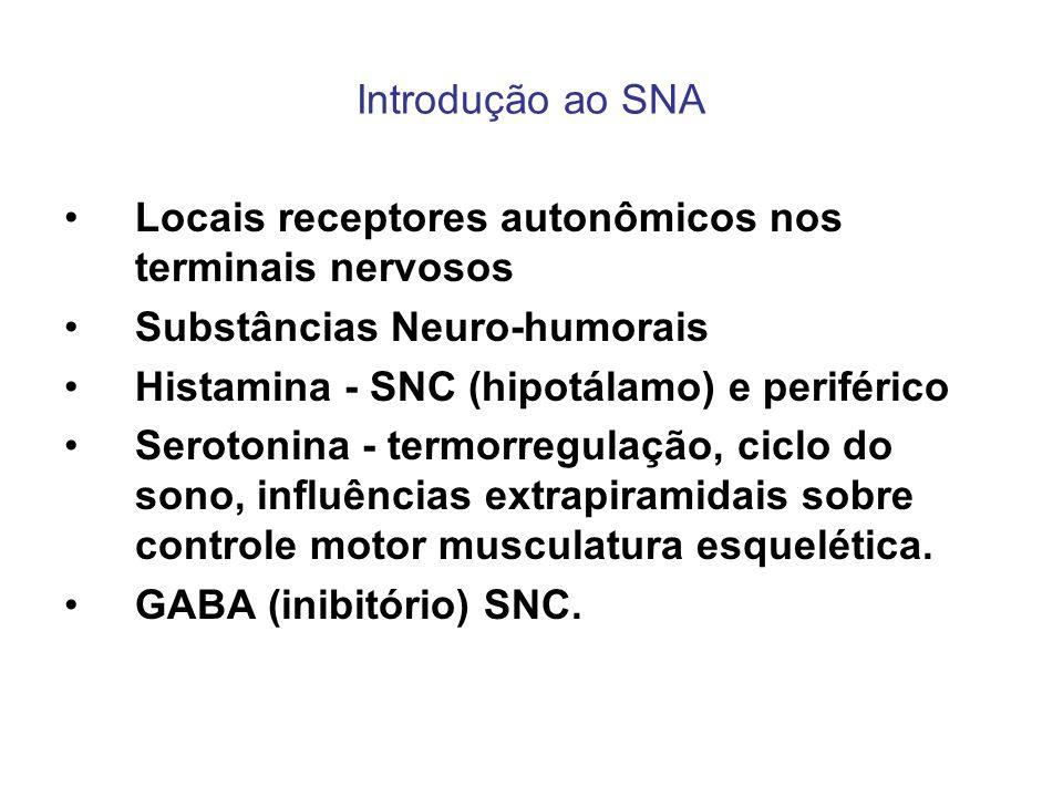 Introdução ao SNA Locais receptores autonômicos nos terminais nervosos Substâncias Neuro-humorais Histamina - SNC (hipotálamo) e periférico Serotonina
