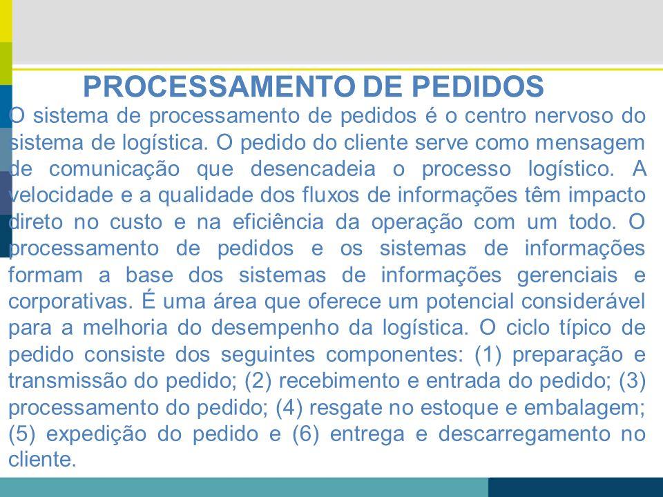 O sistema de processamento de pedidos é o centro nervoso do sistema de logística. O pedido do cliente serve como mensagem de comunicação que desencade