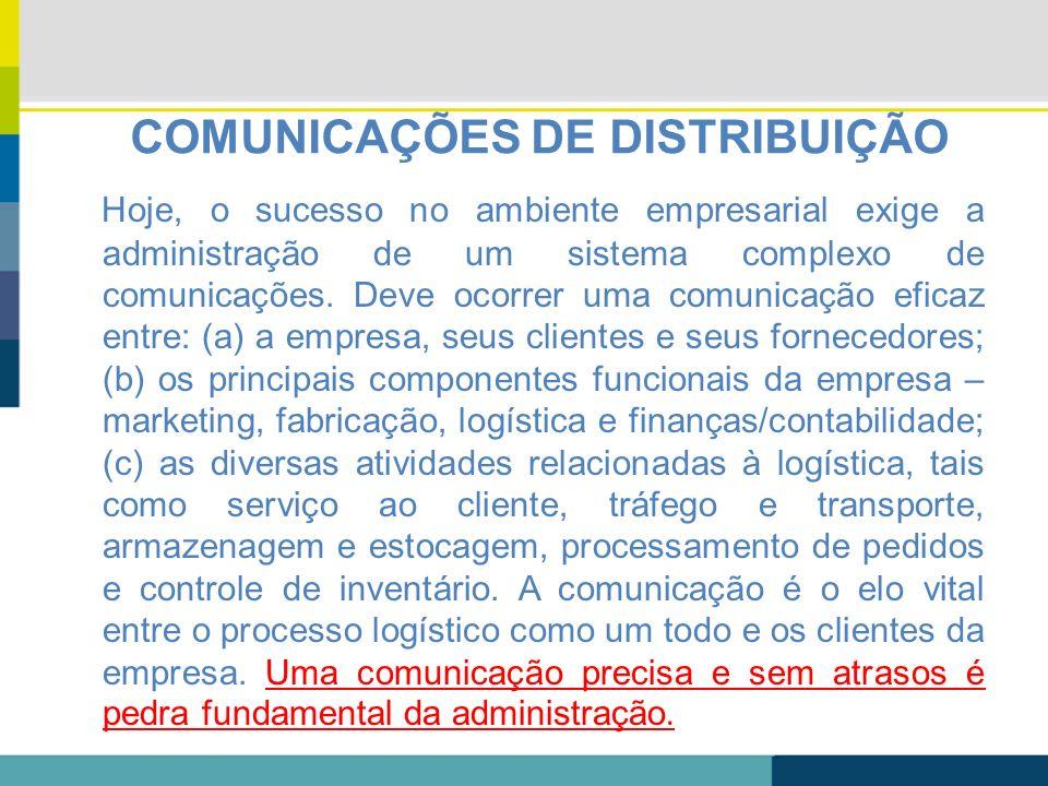 Hoje, o sucesso no ambiente empresarial exige a administração de um sistema complexo de comunicações. Deve ocorrer uma comunicação eficaz entre: (a) a
