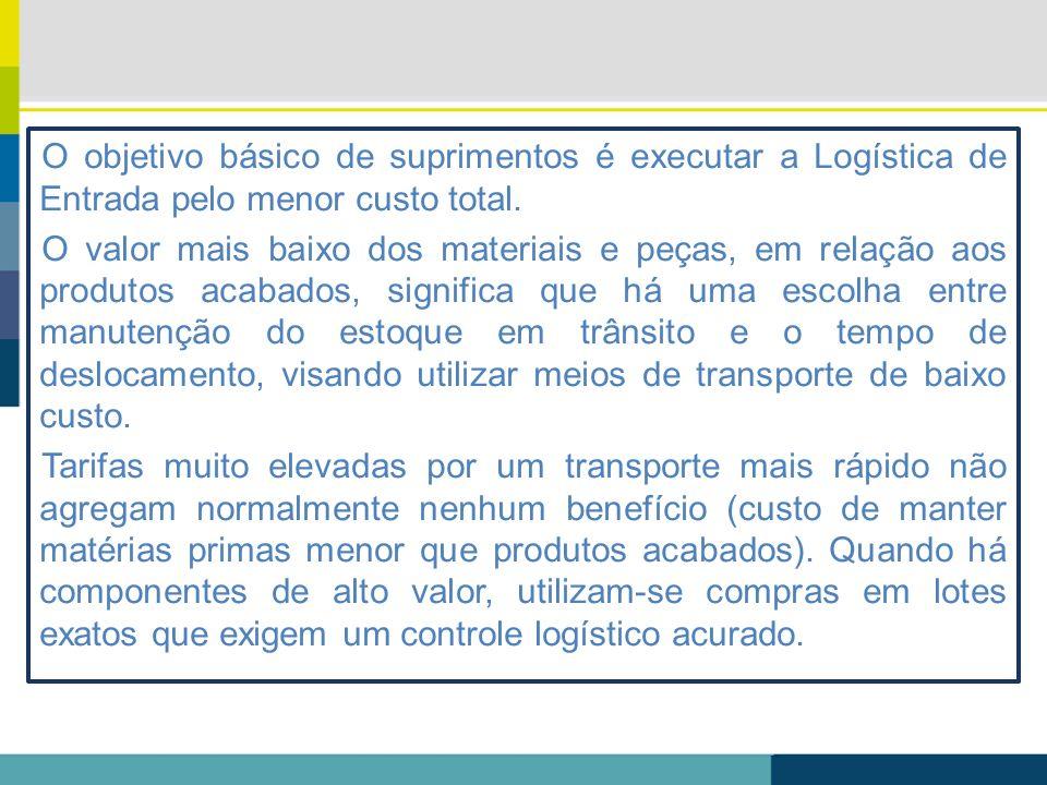 O objetivo básico de suprimentos é executar a Logística de Entrada pelo menor custo total. O valor mais baixo dos materiais e peças, em relação aos pr
