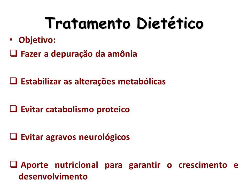 Tratamento Dietético Objetivo: Fazer a depuração da amônia Estabilizar as alterações metabólicas Evitar catabolismo proteico Evitar agravos neurológic