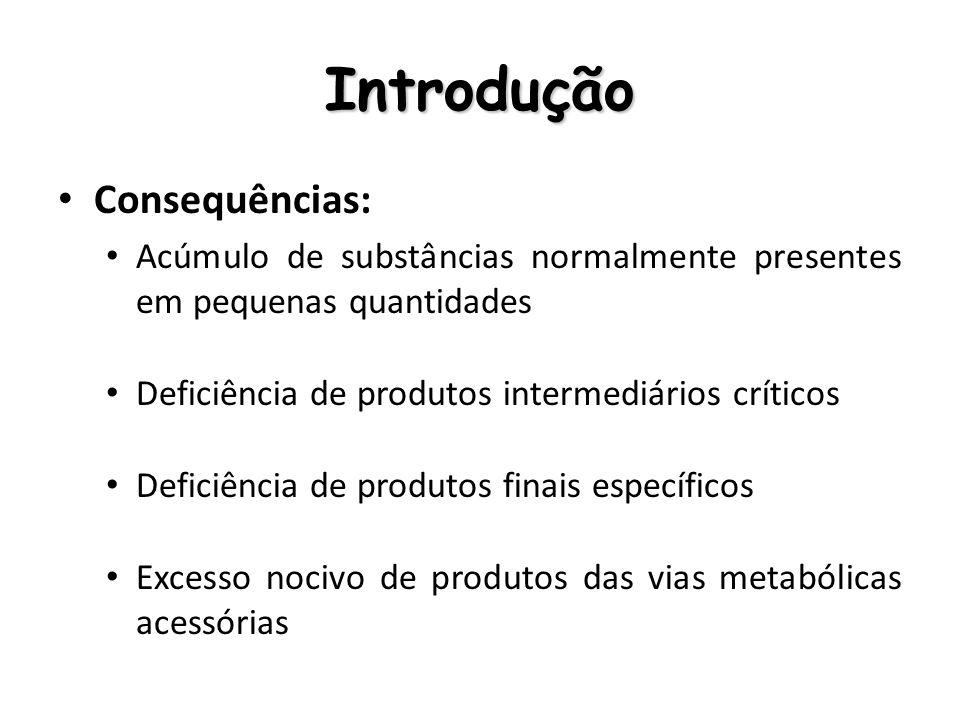 Introdução Consequências: Acúmulo de substâncias normalmente presentes em pequenas quantidades Deficiência de produtos intermediários críticos Deficiê