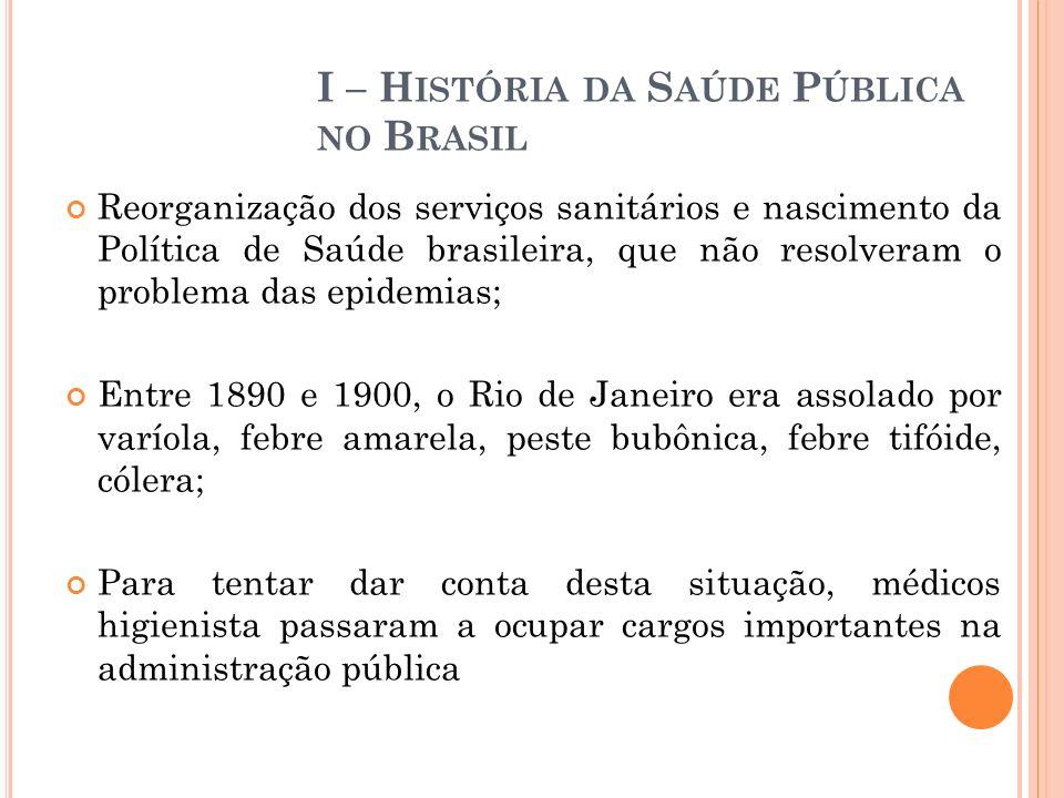 I – H ISTÓRIA DA S AÚDE P ÚBLICA NO B RASIL Reorganização dos serviços sanitários e nascimento da Política de Saúde brasileira, que não resolveram o p