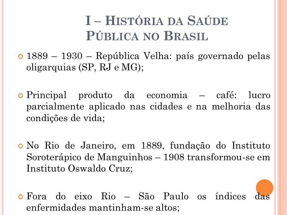 I – H ISTÓRIA DA S AÚDE P ÚBLICA NO B RASIL 1889 – 1930 – República Velha: país governado pelas oligarquias (SP, RJ e MG); Principal produto da econom