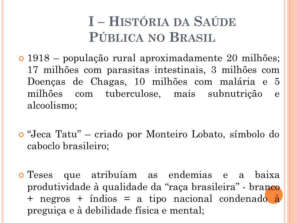 I – H ISTÓRIA DA S AÚDE P ÚBLICA NO B RASIL 1918 – população rural aproximadamente 20 milhões; 17 milhões com parasitas intestinais, 3 milhões com Doe
