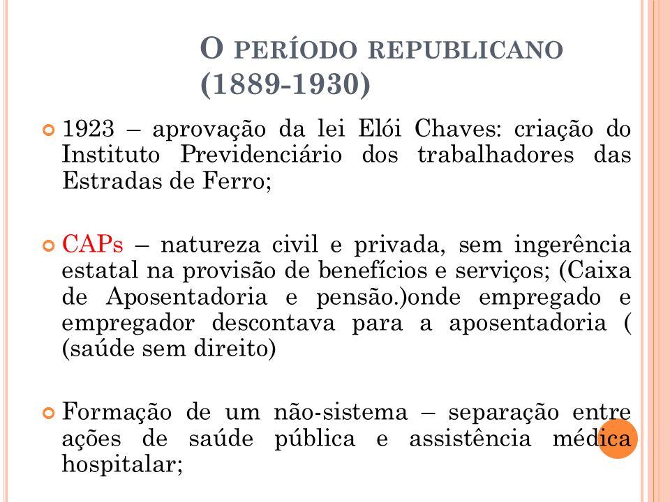 O PERÍODO REPUBLICANO (1889-1930) 1923 – aprovação da lei Elói Chaves: criação do Instituto Previdenciário dos trabalhadores das Estradas de Ferro; CA