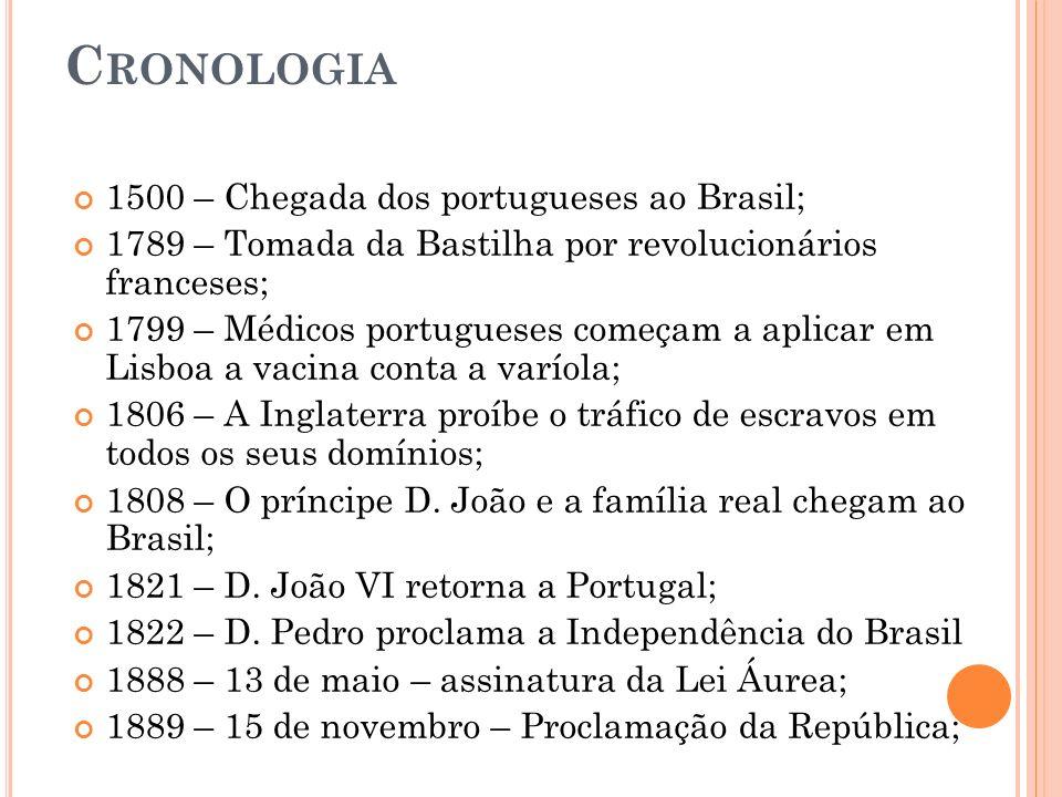 C RONOLOGIA 1500 – Chegada dos portugueses ao Brasil; 1789 – Tomada da Bastilha por revolucionários franceses; 1799 – Médicos portugueses começam a ap