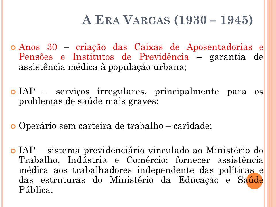A E RA V ARGAS (1930 – 1945) Anos 30 – criação das Caixas de Aposentadorias e Pensões e Institutos de Previdência – garantia de assistência médica à p