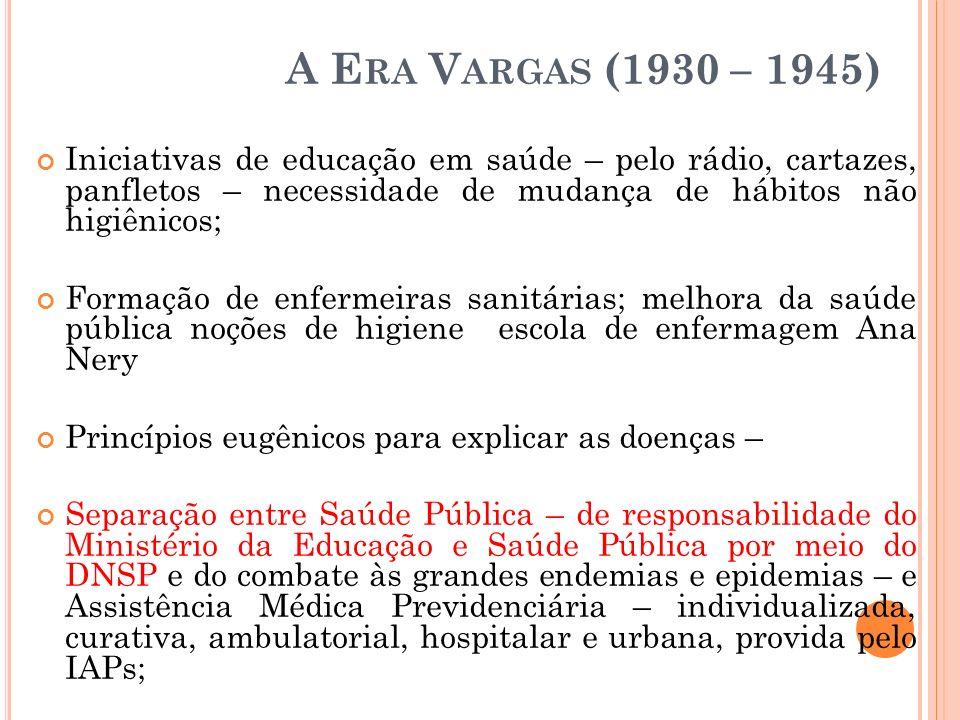 A E RA V ARGAS (1930 – 1945) Iniciativas de educação em saúde – pelo rádio, cartazes, panfletos – necessidade de mudança de hábitos não higiênicos; Fo