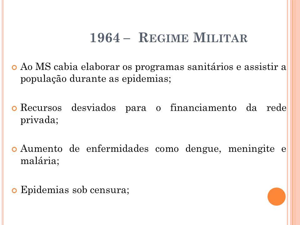 1964 – R EGIME M ILITAR Ao MS cabia elaborar os programas sanitários e assistir a população durante as epidemias; Recursos desviados para o financiame