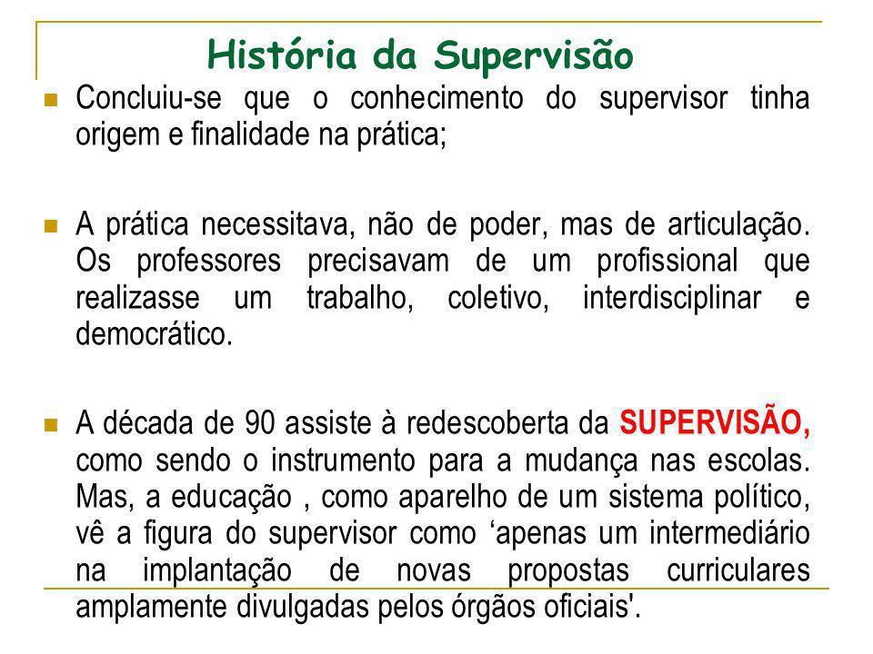 História da Supervisão Concluiu-se que o conhecimento do supervisor tinha origem e finalidade na prática; A prática necessitava, não de poder, mas de