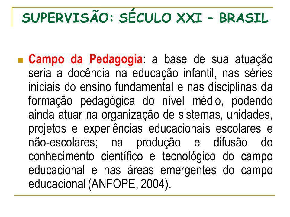 SUPERVISÃO: SÉCULO XXI – BRASIL Campo da Pedagogia : a base de sua atuação seria a docência na educação infantil, nas séries iniciais do ensino fundam