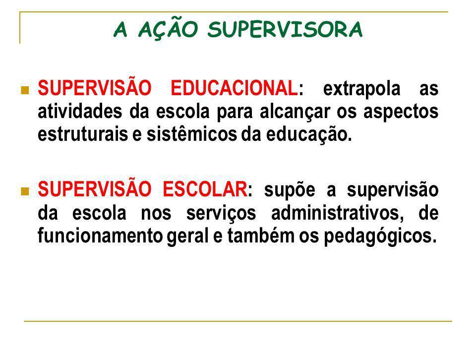 A AÇÃO SUPERVISORA SUPERVISÃO EDUCACIONAL: extrapola as atividades da escola para alcançar os aspectos estruturais e sistêmicos da educação. SUPERVISÃ